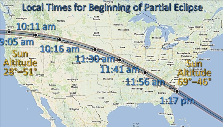 times for eclipse