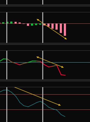 spx-indicators
