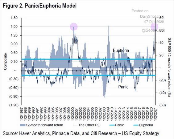 panic-euphoria